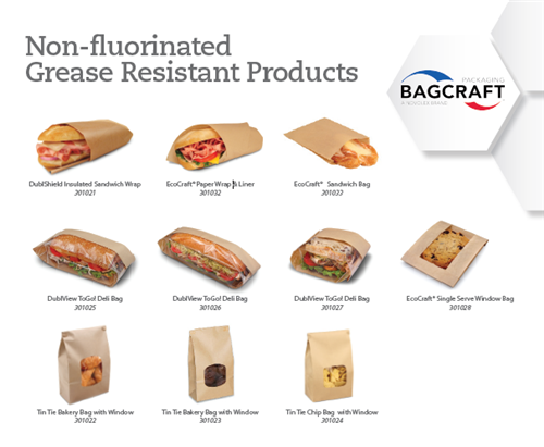 Non-fluorinated Grease Resistant Products